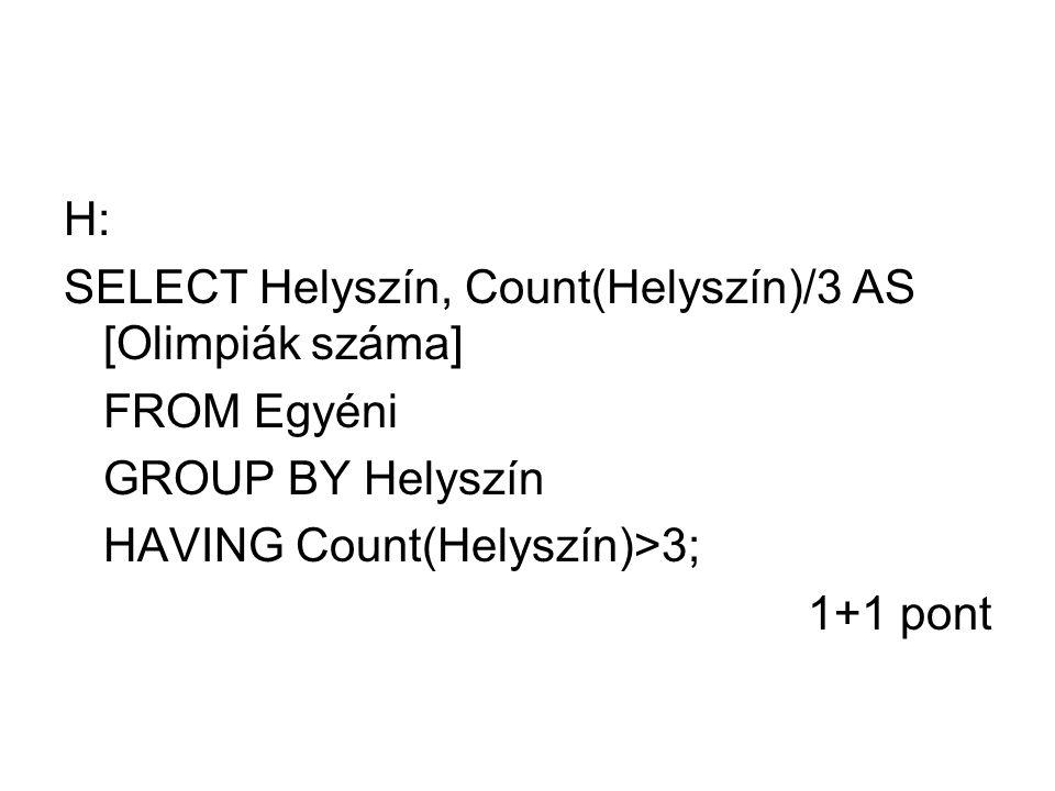 H: SELECT Helyszín, Count(Helyszín)/3 AS [Olimpiák száma] FROM Egyéni. GROUP BY Helyszín. HAVING Count(Helyszín)>3;